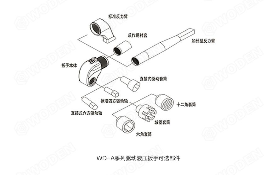 YK4-A驱动液压扳手扭矩扳手可选配件